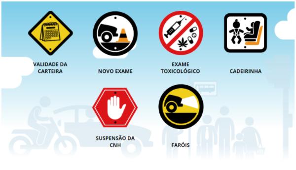 mudanças nas leis de trânsito