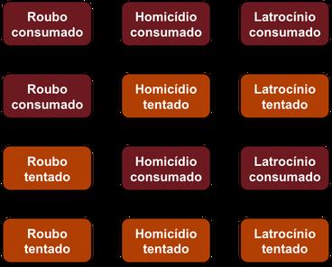 diferença entre latrocínio e homicídio