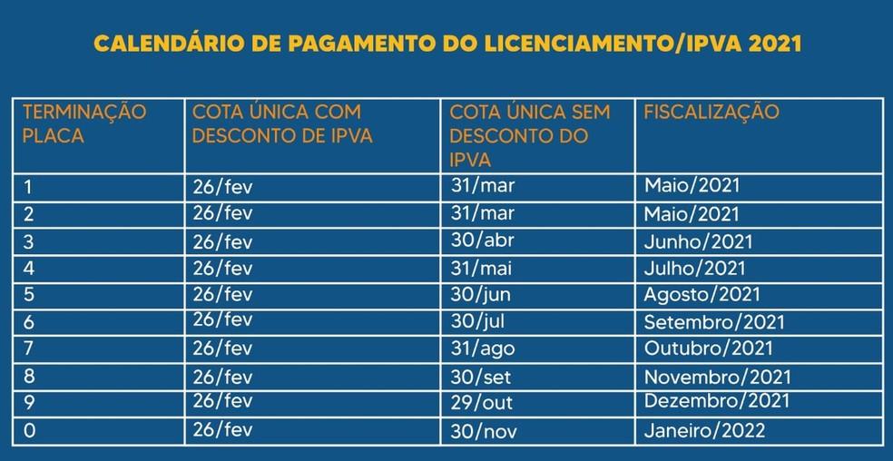 IPVA 2021 SE